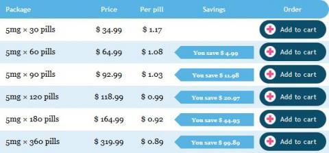 prometrium costo